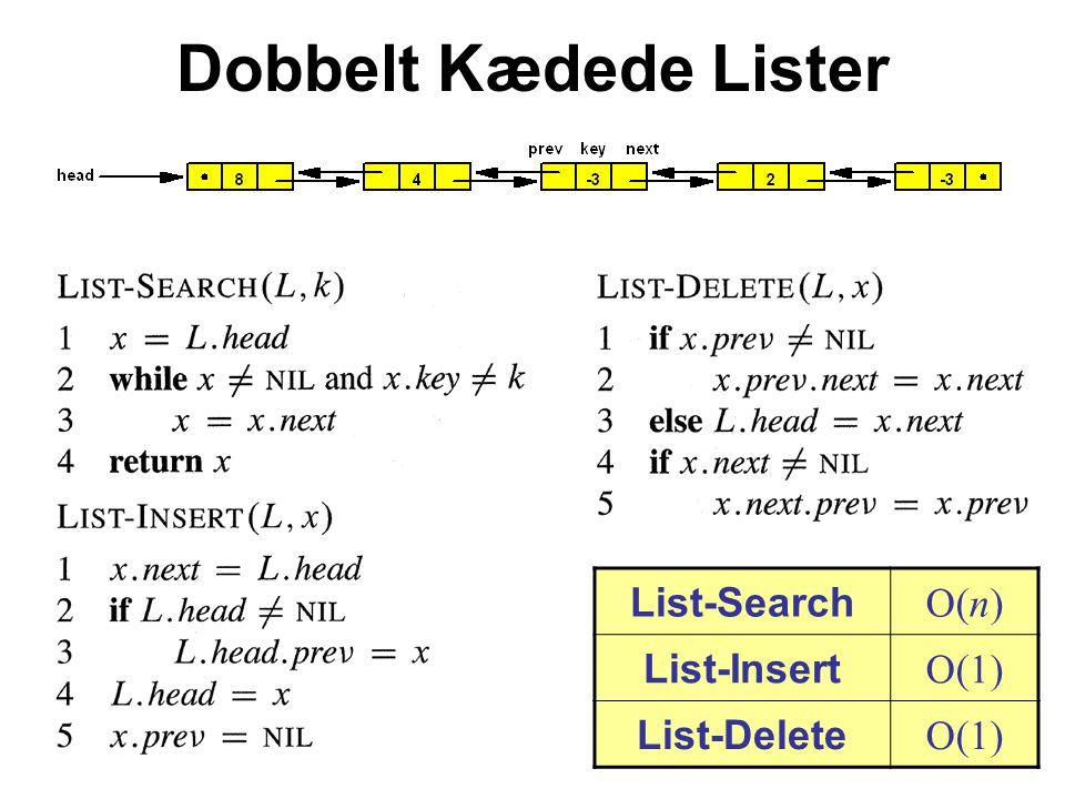 Dobbelt Kædede Lister List-Search O(n) List-Insert O(1) List-Delete