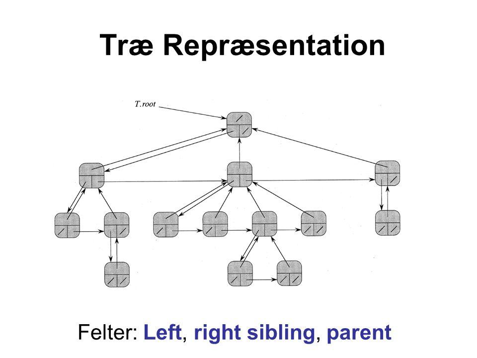 Felter: Left, right sibling, parent