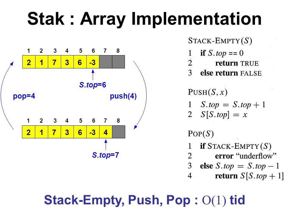 Stak : Array Implementation