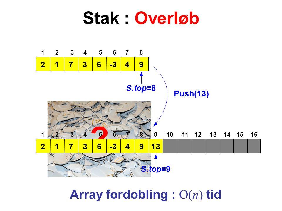 Array fordobling : O(n) tid