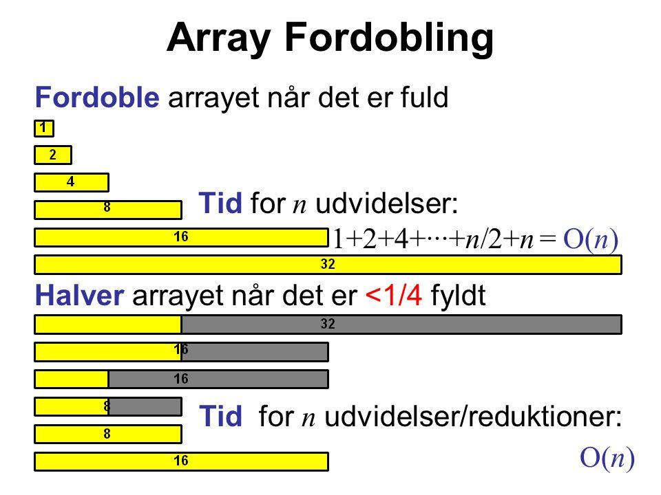 Array Fordobling Fordoble arrayet når det er fuld