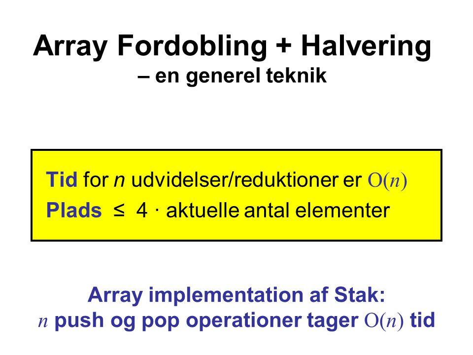 Array Fordobling + Halvering – en generel teknik