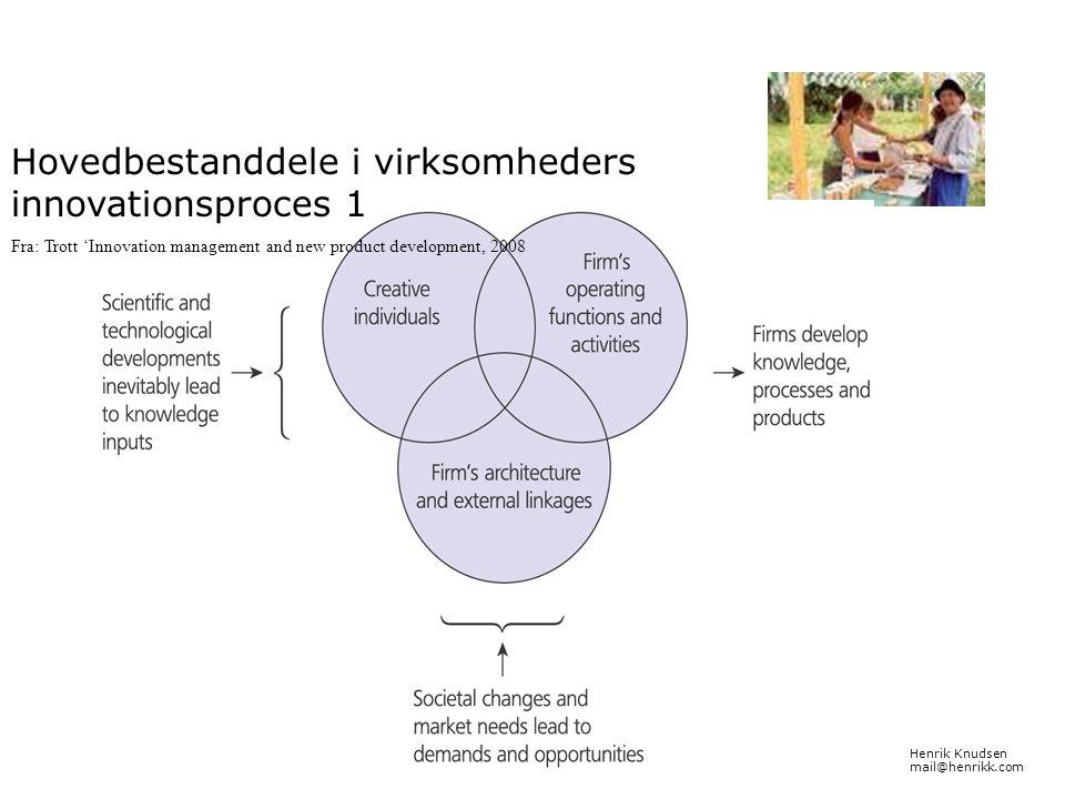 Hovedbestanddele i virksomheders innovationsproces 1