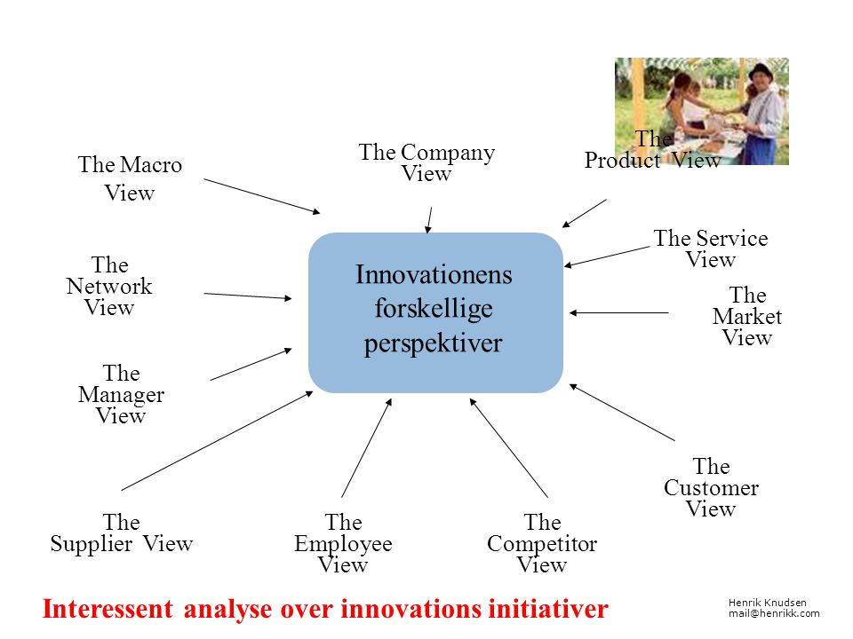 Interessent analyse over innovations initiativer