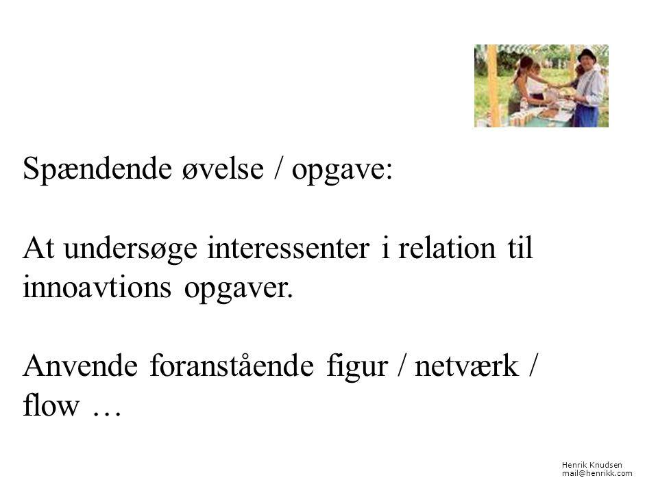 Spændende øvelse / opgave: At undersøge interessenter i relation til
