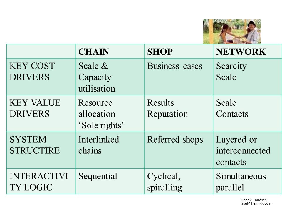 Scale & Capacity utilisation Business cases Scarcity Scale