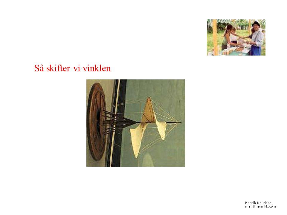 Så skifter vi vinklen Henrik Knudsen mail@henrikk.com
