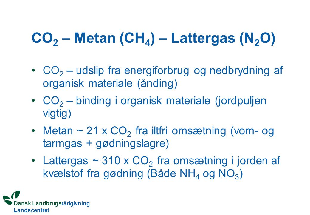 CO2 – Metan (CH4) – Lattergas (N2O)