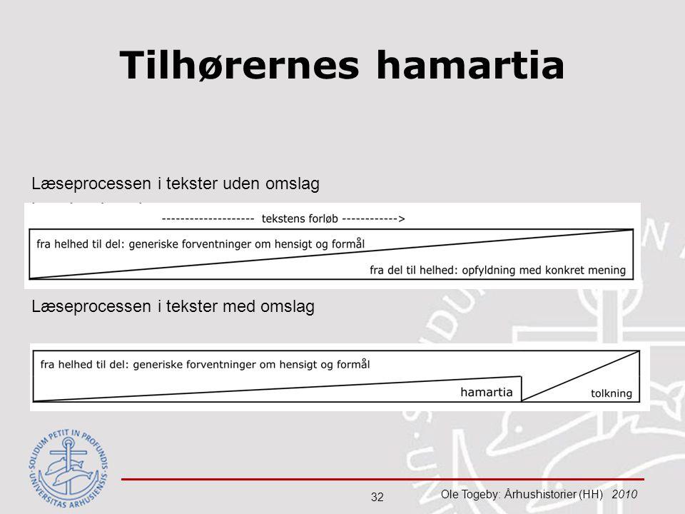 Tilhørernes hamartia Læseprocessen i tekster uden omslag