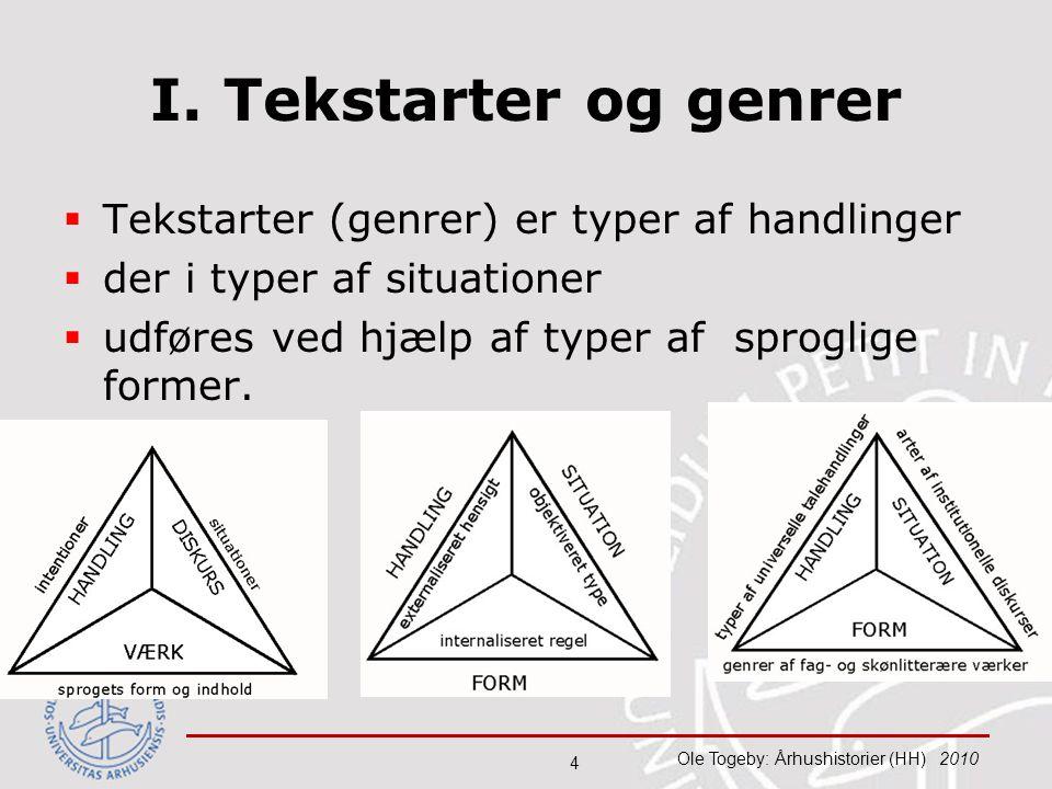 I. Tekstarter og genrer Tekstarter (genrer) er typer af handlinger