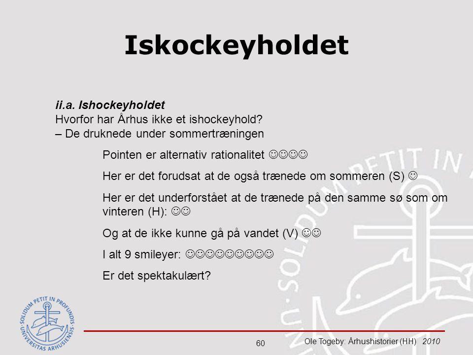 Iskockeyholdet ii.a. Ishockeyholdet