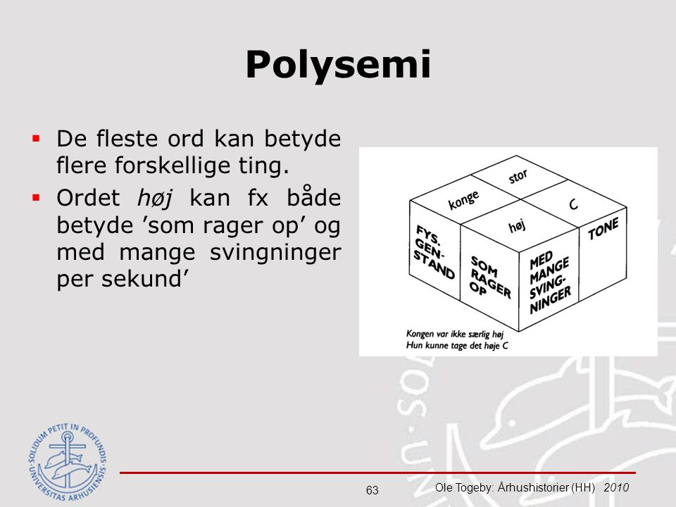 Polysemi De fleste ord kan betyde flere forskellige ting.