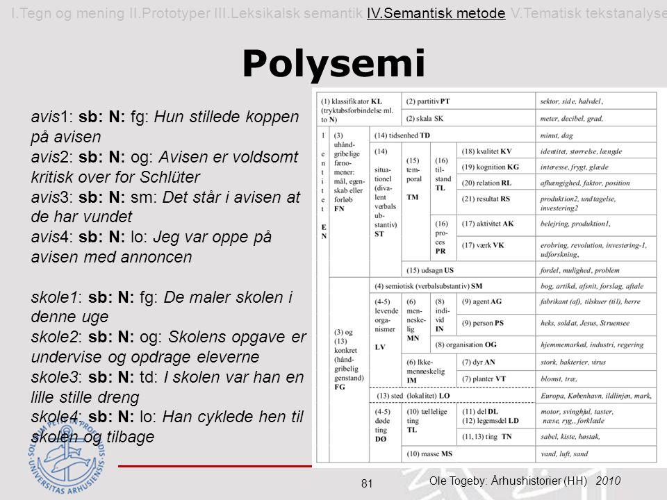 Polysemi avis1: sb: N: fg: Hun stillede koppen på avisen