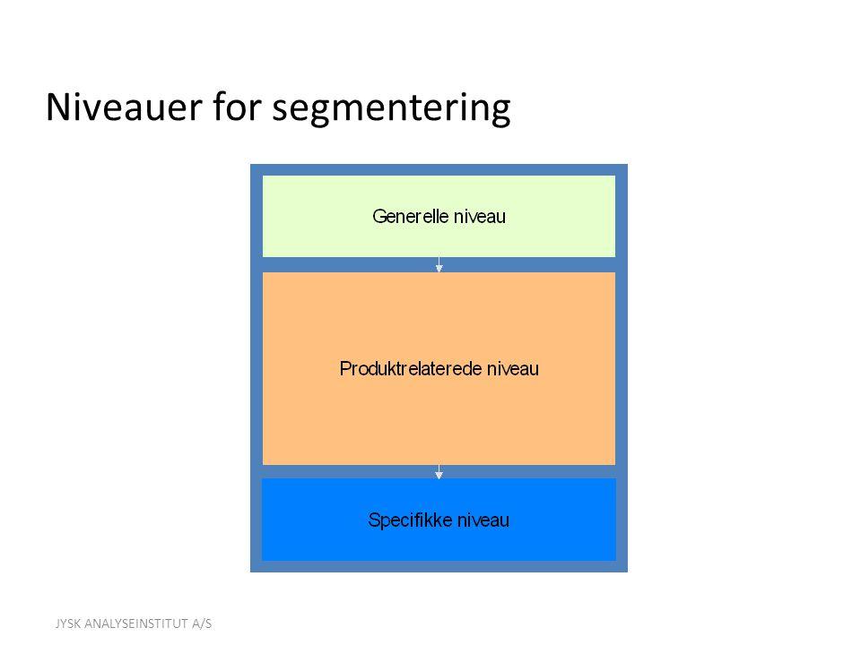 Niveauer for segmentering