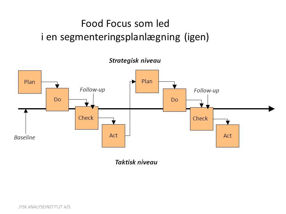Food Focus som led i en segmenteringsplanlægning (igen)