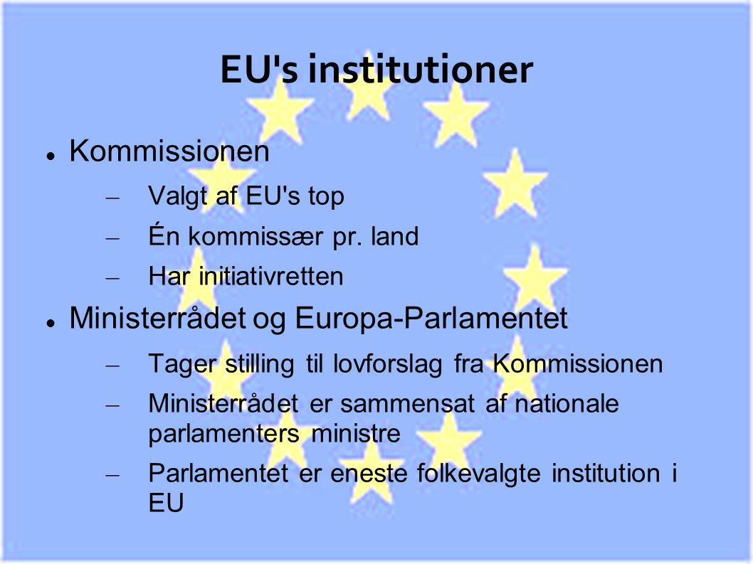 EU s institutioner Kommissionen Ministerrådet og Europa-Parlamentet