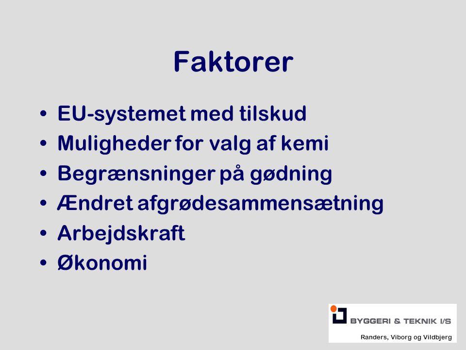 Faktorer EU-systemet med tilskud Muligheder for valg af kemi