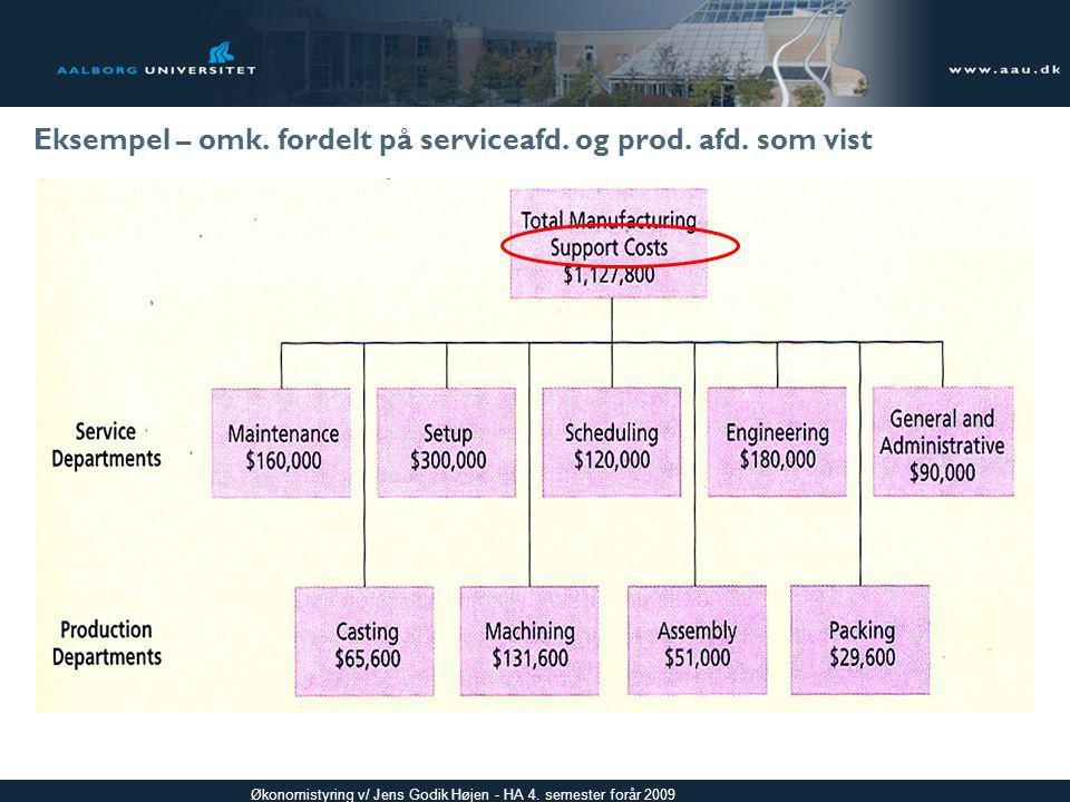 Eksempel – omk. fordelt på serviceafd. og prod. afd. som vist