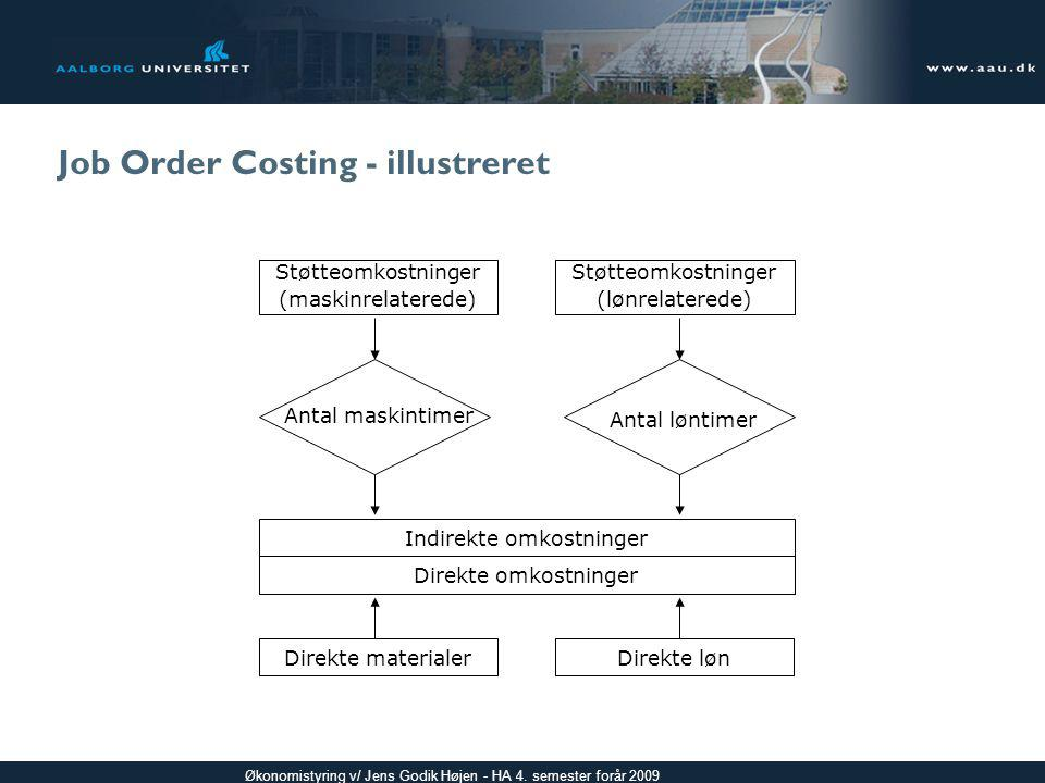Job Order Costing - illustreret