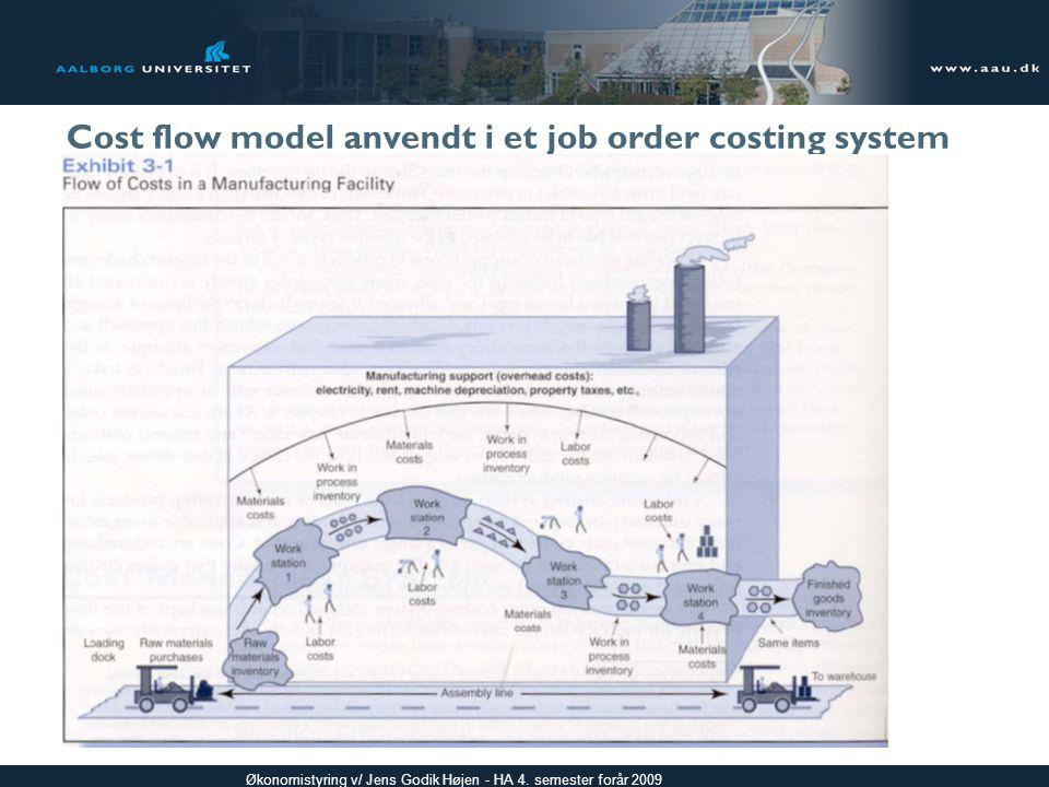 Cost flow model anvendt i et job order costing system