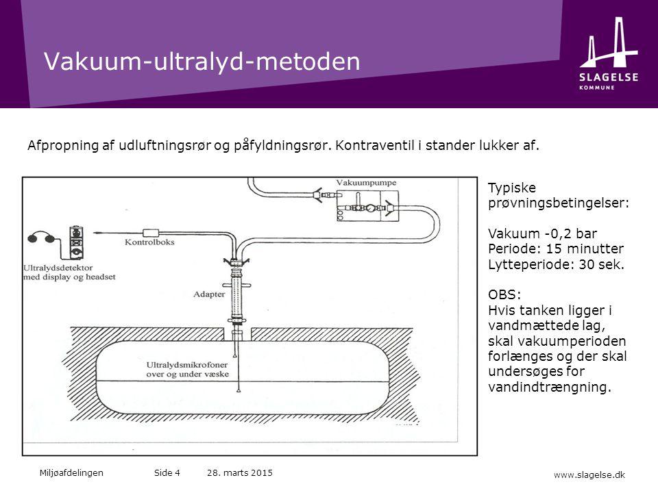 Vakuum-ultralyd-metoden