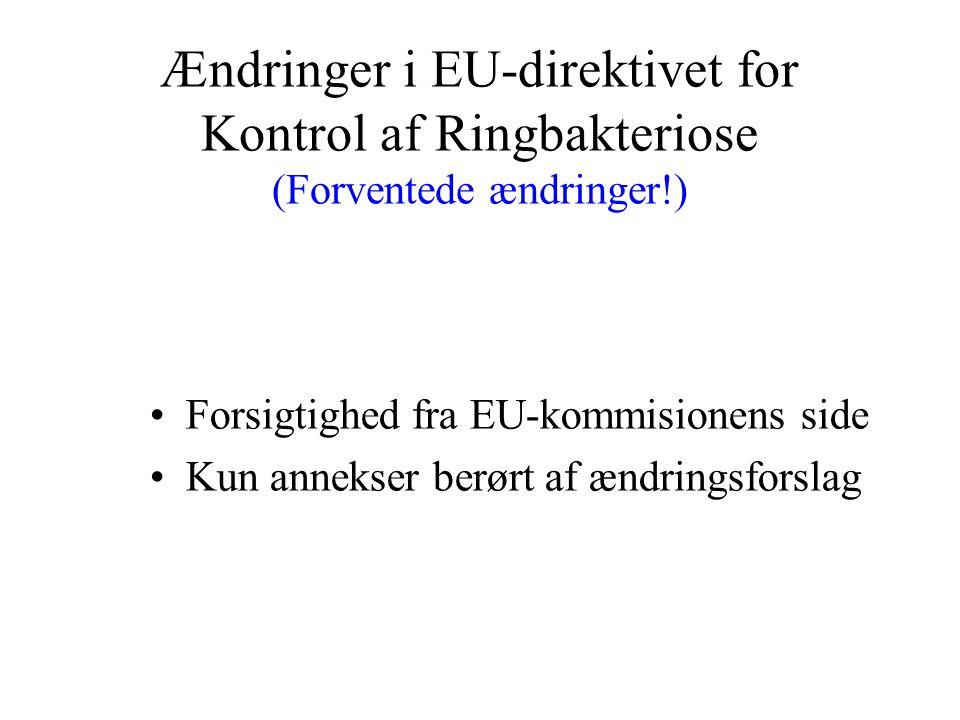 Ændringer i EU-direktivet for Kontrol af Ringbakteriose (Forventede ændringer!)