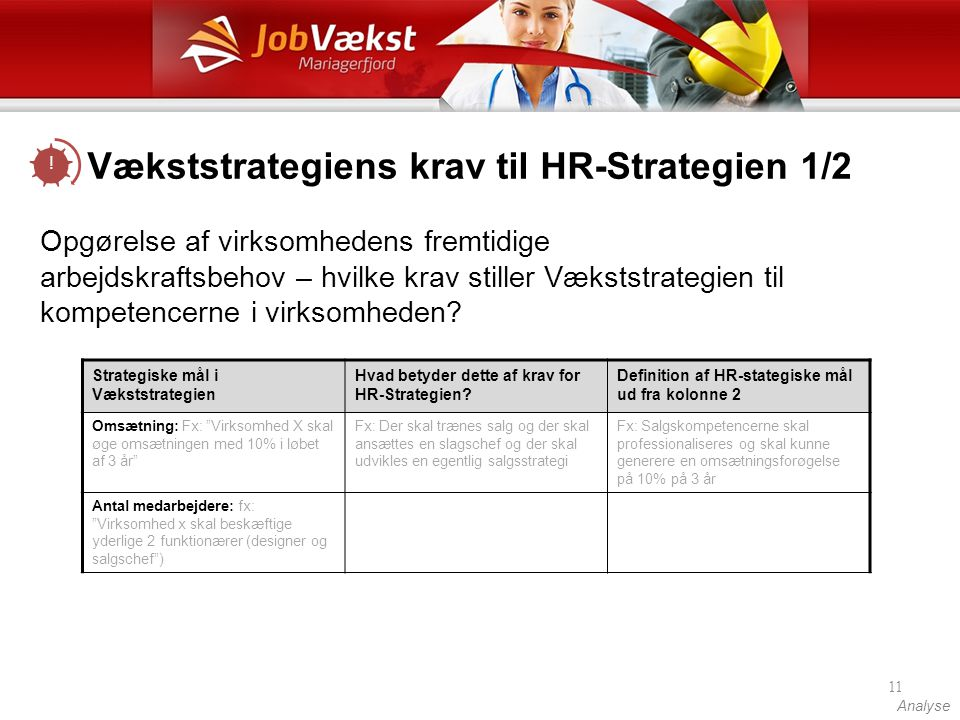 Vækststrategiens krav til HR-Strategien 1/2