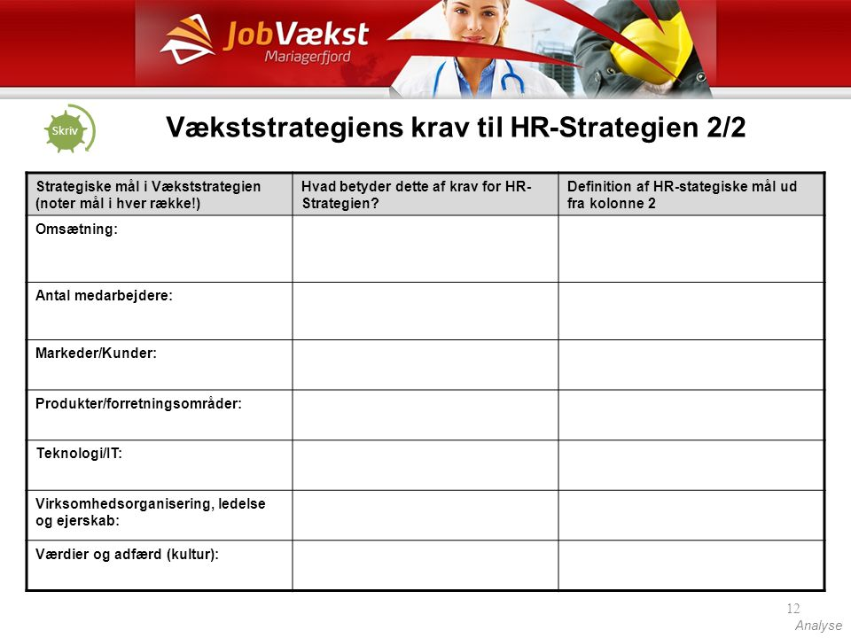 Vækststrategiens krav til HR-Strategien 2/2