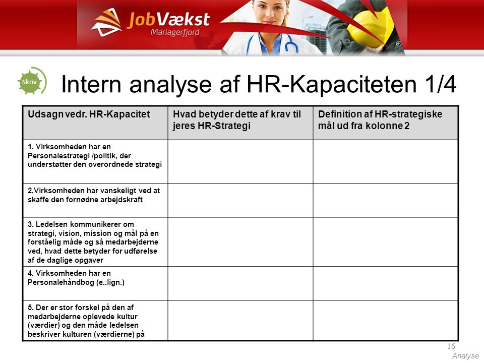 Intern analyse af HR-Kapaciteten 1/4