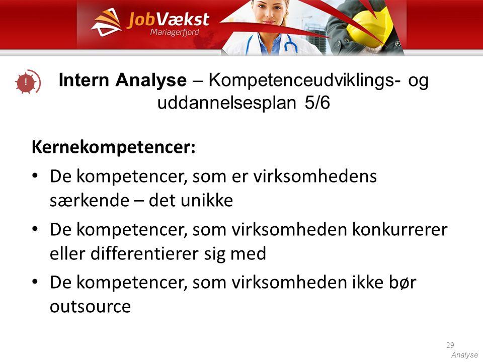 Intern Analyse – Kompetenceudviklings- og uddannelsesplan 5/6