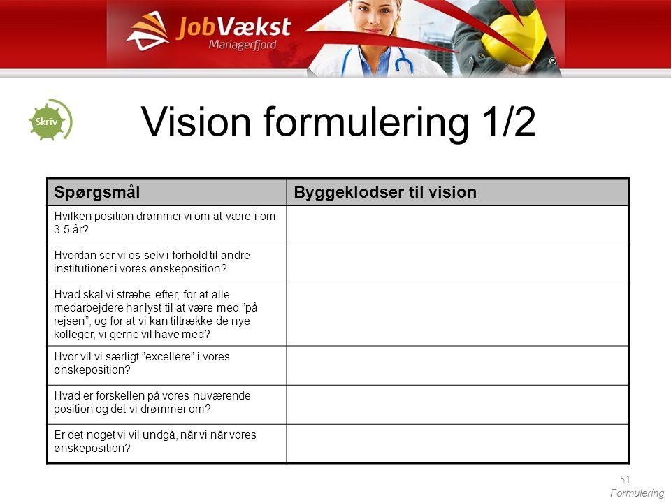 Vision formulering 1/2 Spørgsmål Byggeklodser til vision