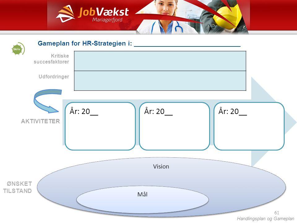 Skriv Gameplan for HR-Strategien i: _________________________________. Kritiske. succesfaktorer. Udfordringer.