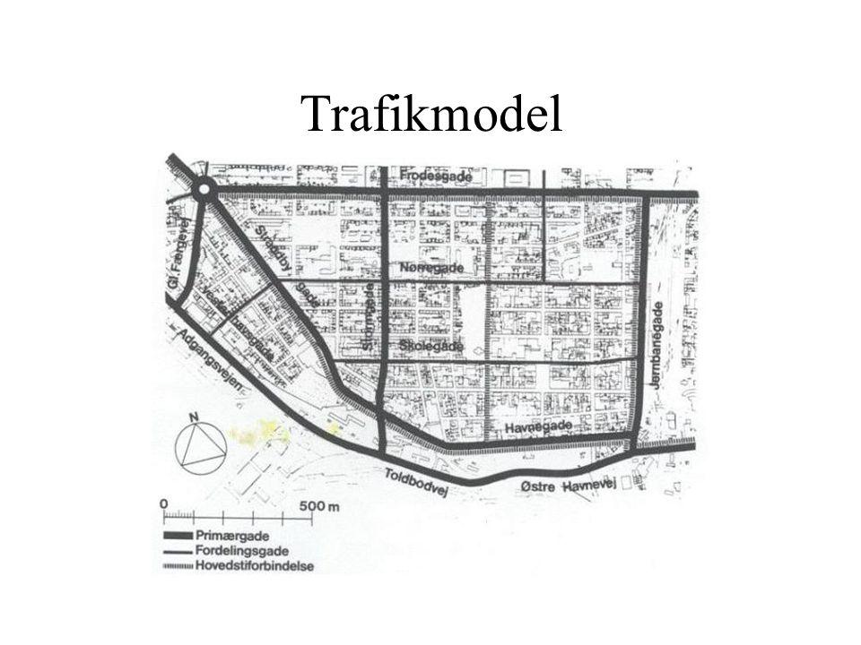Trafikmodel