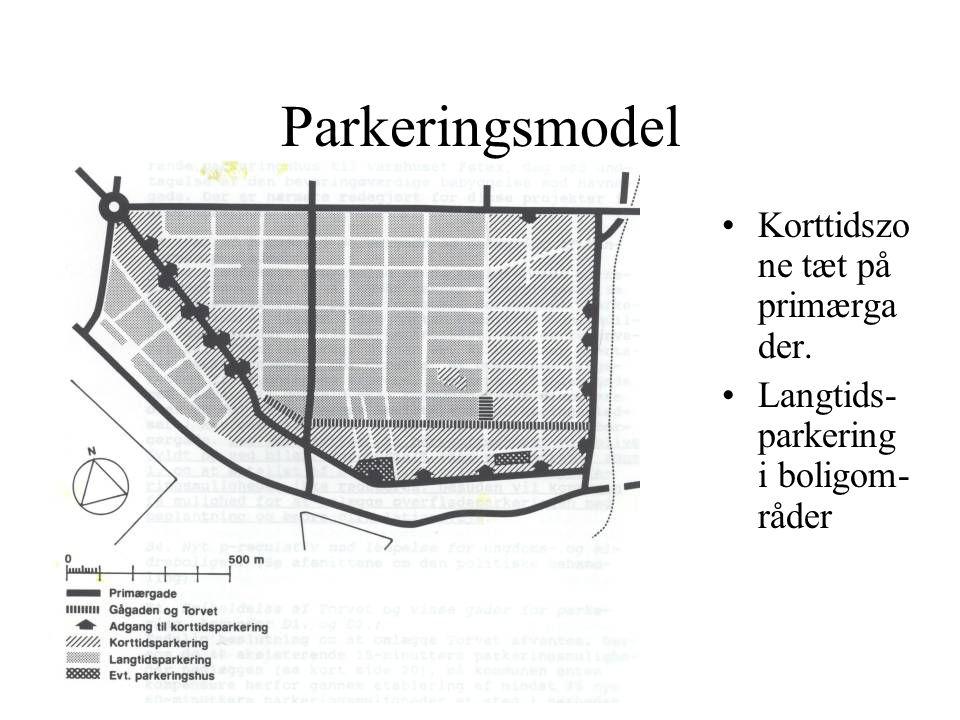 Parkeringsmodel Korttidszone tæt på primærgader.