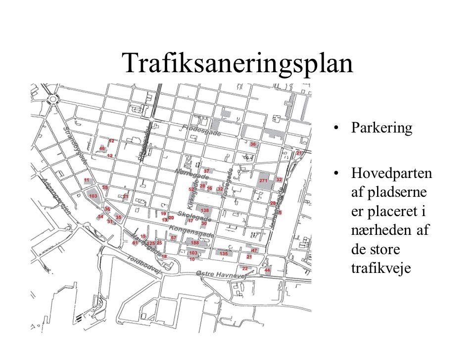 Trafiksaneringsplan Parkering