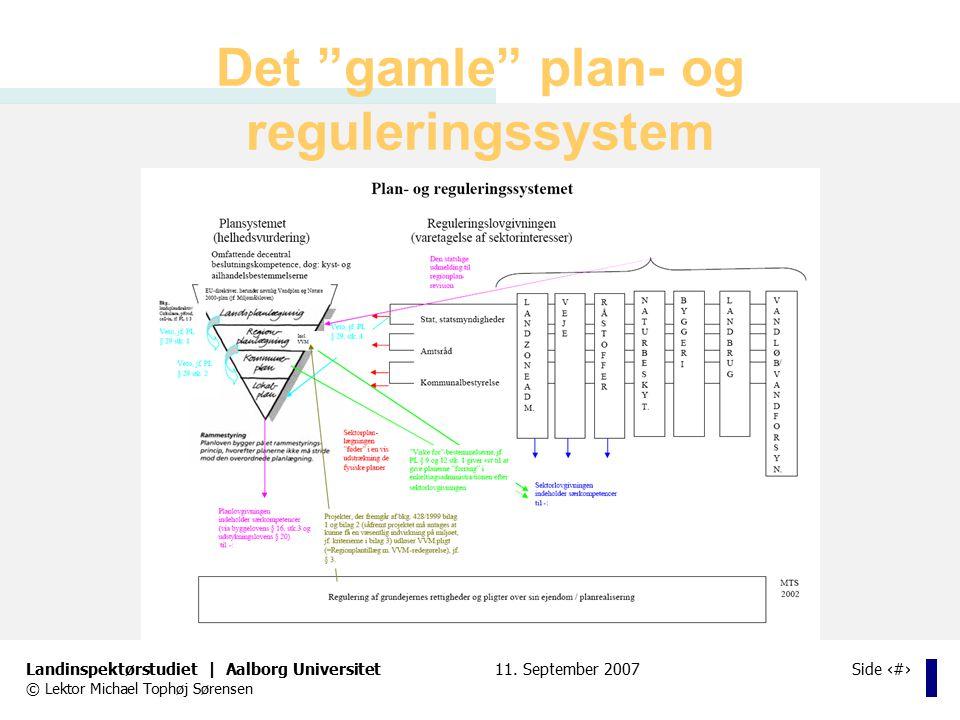 Det gamle plan- og reguleringssystem