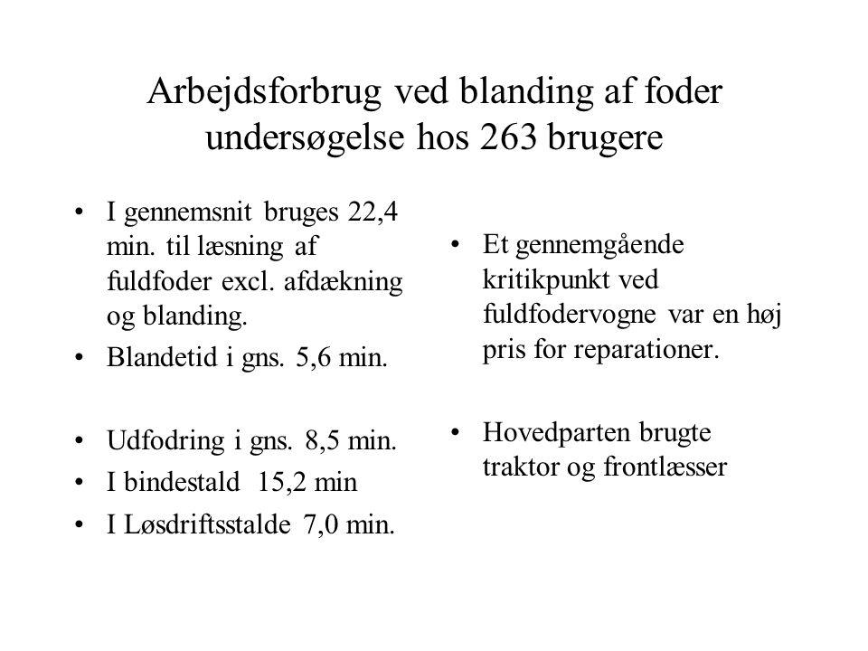 Arbejdsforbrug ved blanding af foder undersøgelse hos 263 brugere