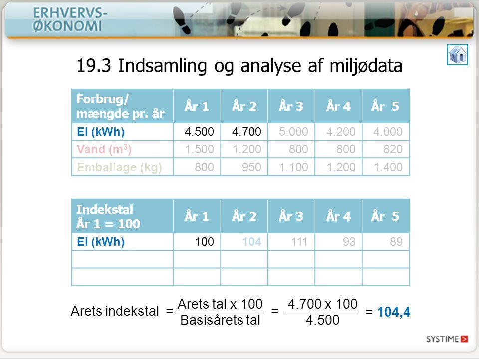 19.3 Indsamling og analyse af miljødata