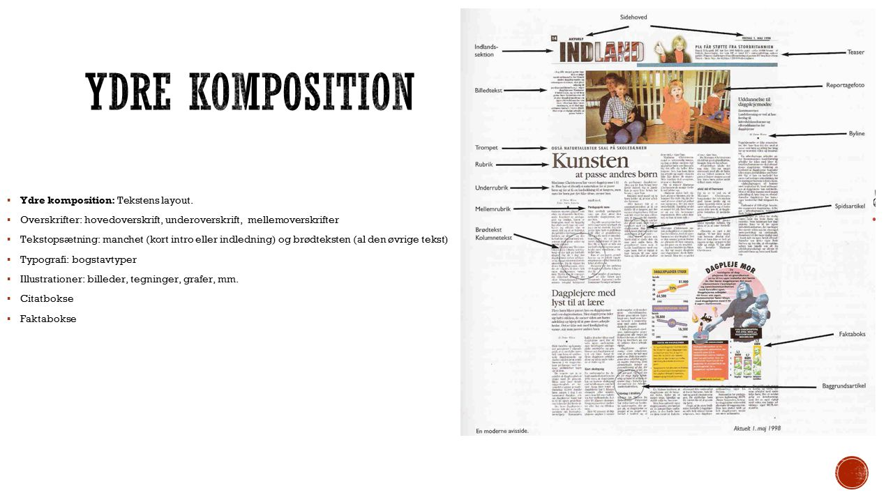 Ydre komposition Ydre komposition: Tekstens layout.