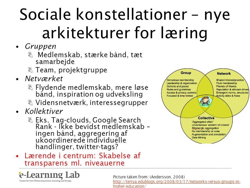 Sociale konstellationer – nye arkitekturer for læring