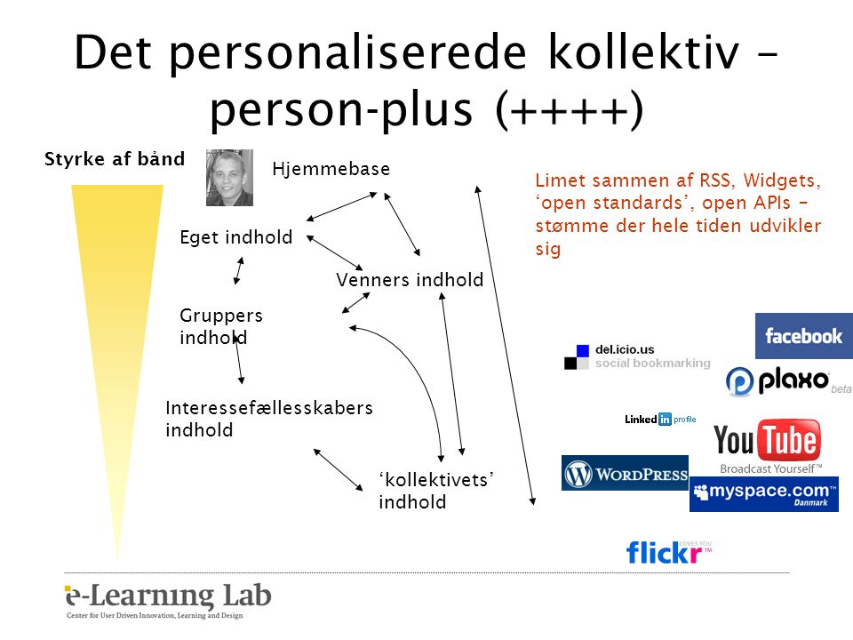 Det personaliserede kollektiv – person-plus (++++)