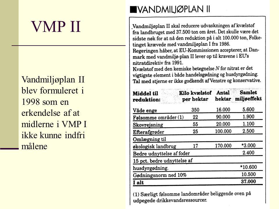 VMP II Vandmiljøplan II blev formuleret i 1998 som en erkendelse af at midlerne i VMP I ikke kunne indfri målene.