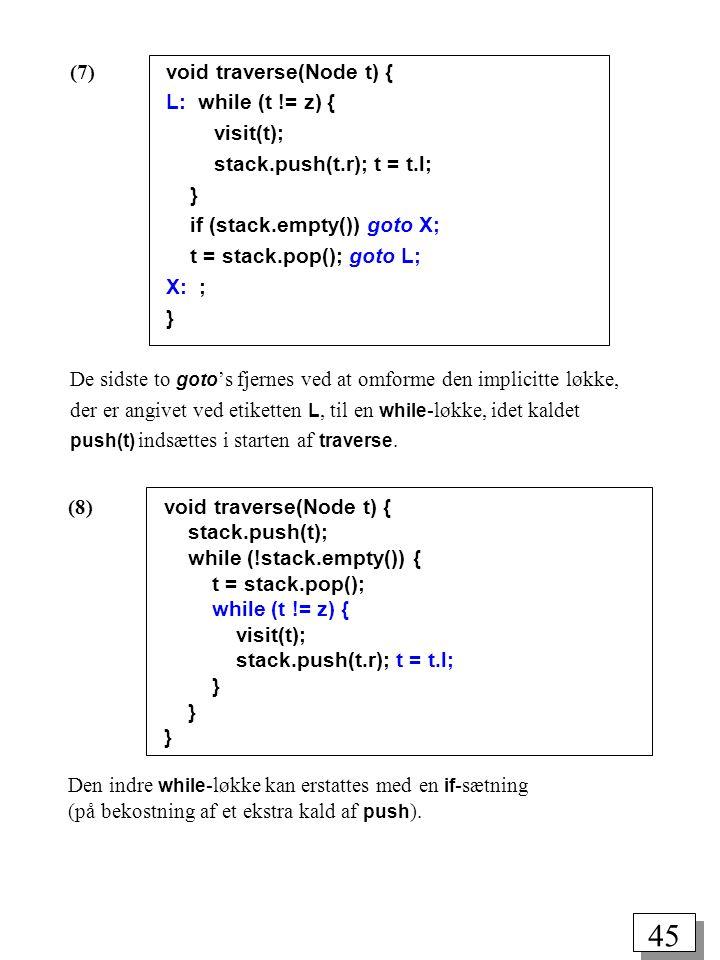 (7) void traverse(Node t) { L: while (t != z) { visit(t);