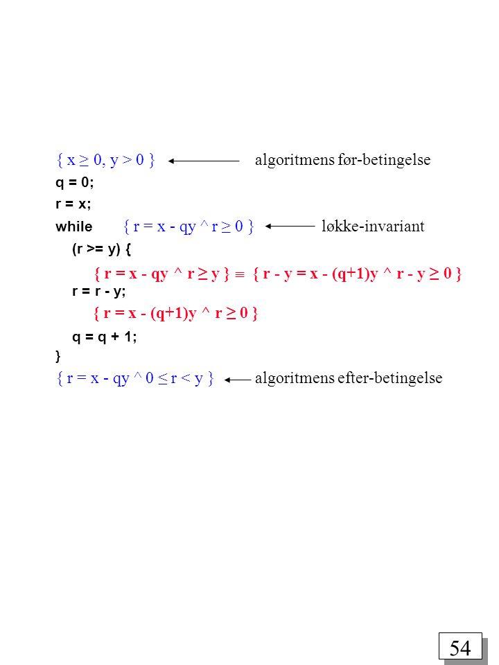 { x ≥ 0, y > 0 } algoritmens før-betingelse