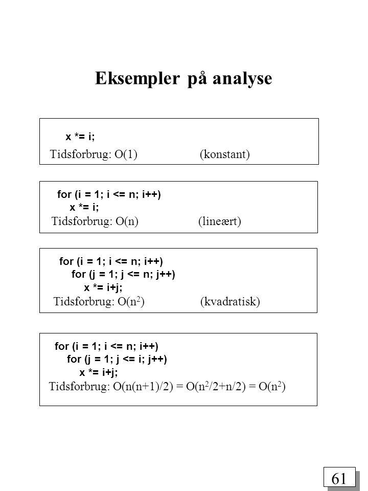 Eksempler på analyse x *= i; Tidsforbrug: O(1) (konstant)
