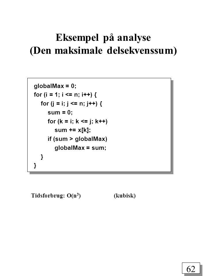 Eksempel på analyse (Den maksimale delsekvenssum)