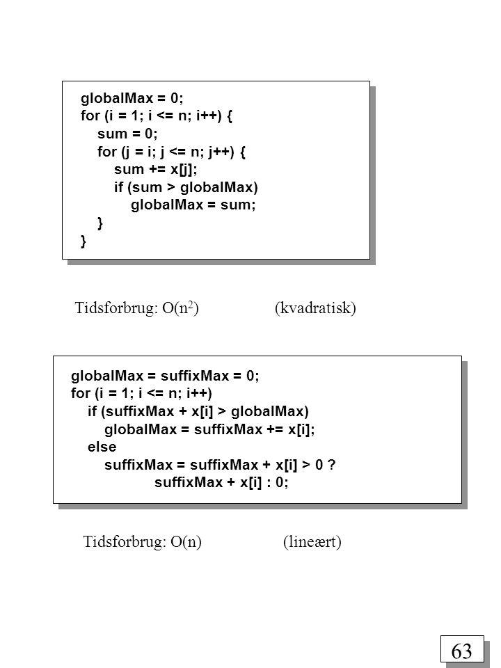 Tidsforbrug: O(n2) (kvadratisk)