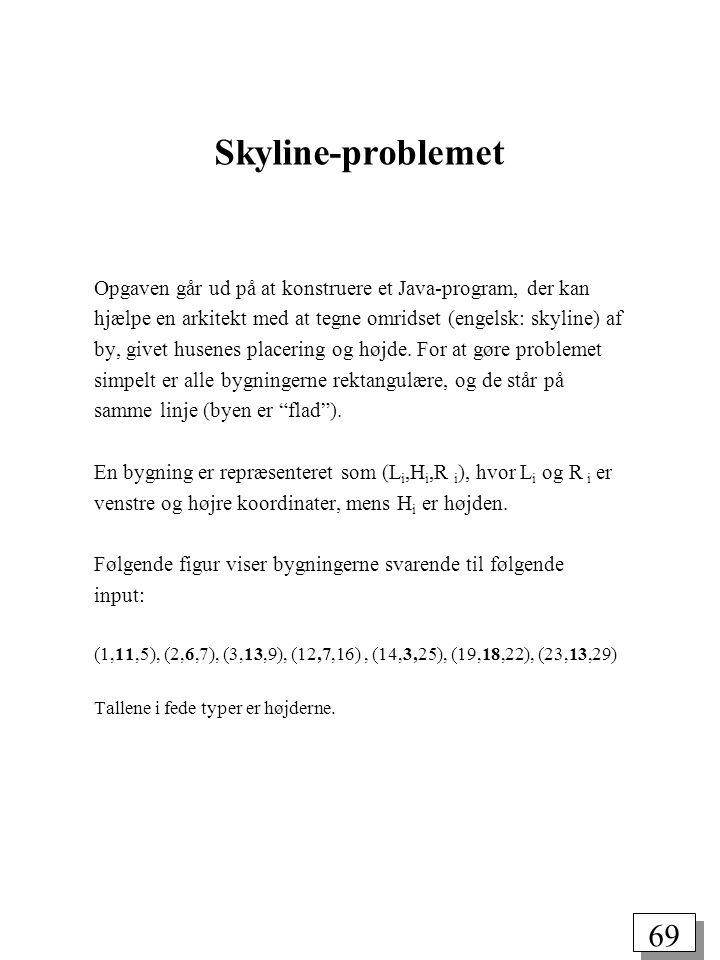 Skyline-problemet Opgaven går ud på at konstruere et Java-program, der kan. hjælpe en arkitekt med at tegne omridset (engelsk: skyline) af.