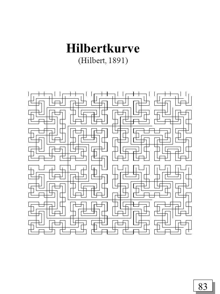 Hilbertkurve (Hilbert, 1891)