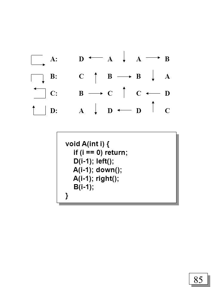A: D A A B B: C B B A. C: B C C D. D: A D D C. void A(int i) { if (i == 0) return; D(i-1); left();